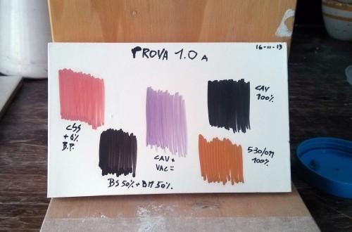 test dei colori per gres